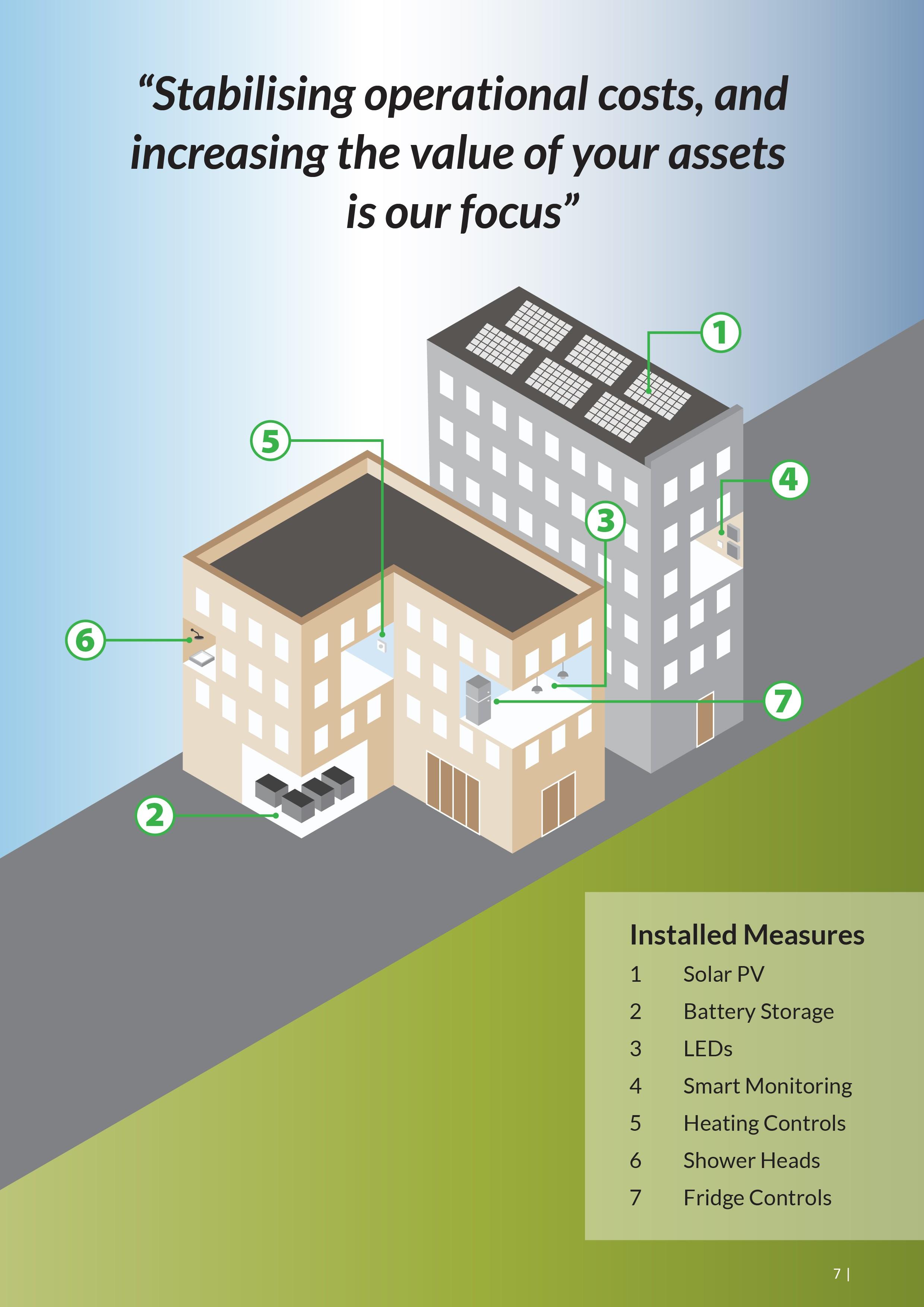 energy conservation design
