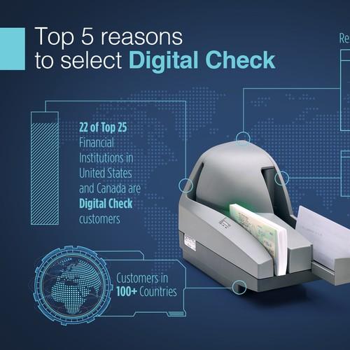 Top 5 reasons to select Digital Check