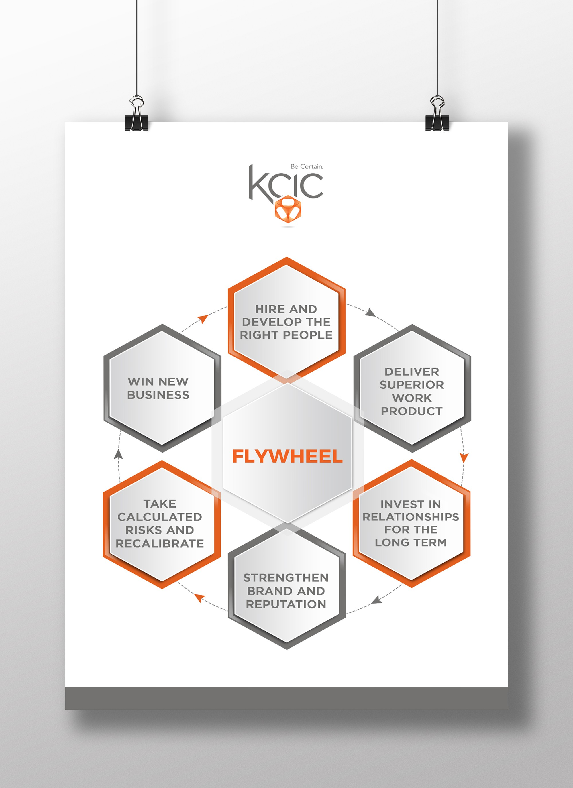 KCIC Flywheel