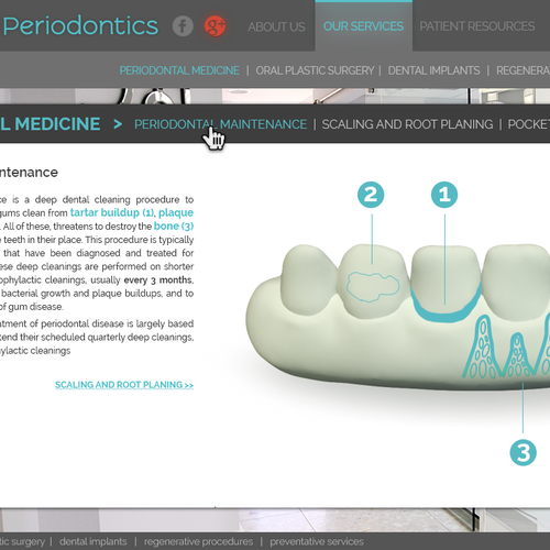 Web Design for Brickell Periodontics in Miami, Florida