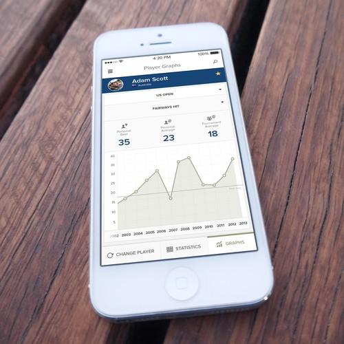 DESIGN a killer GOLF app - IOS/Android, smartphones/tablets - FAST FEEDBACK - GUARANTEED!