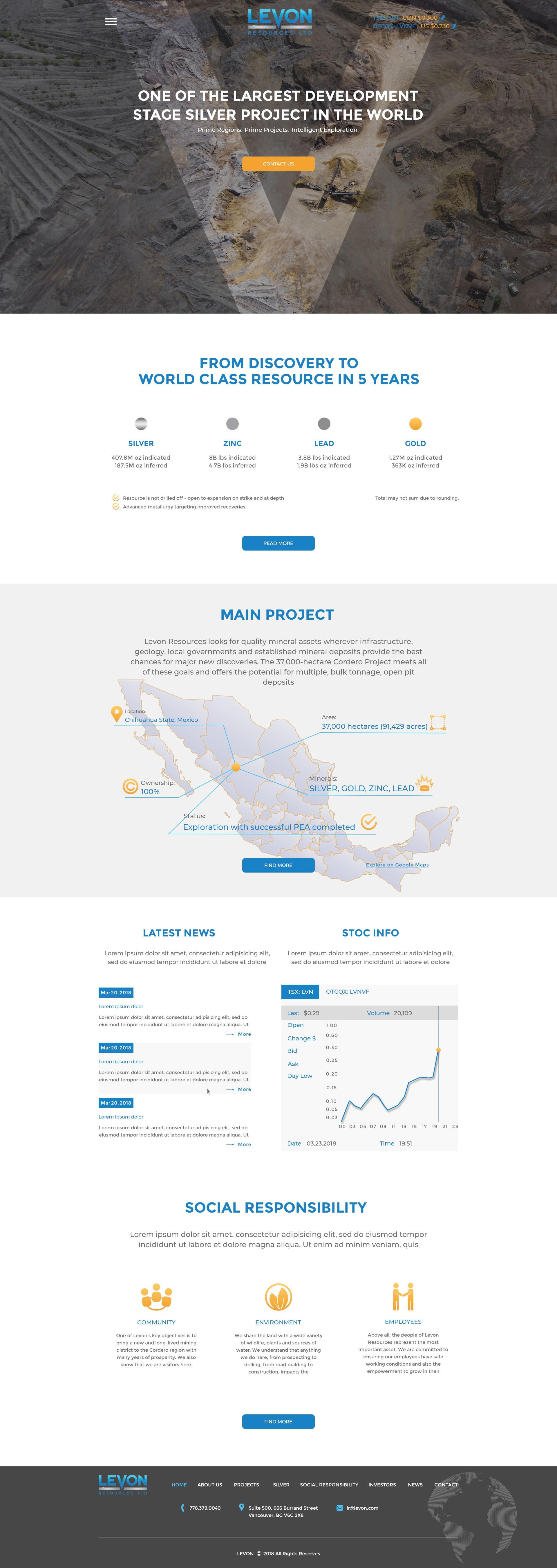 Website Redesign Needed!