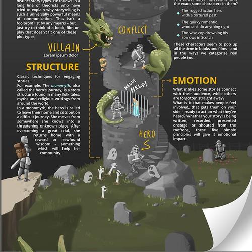 Storytelling Poster