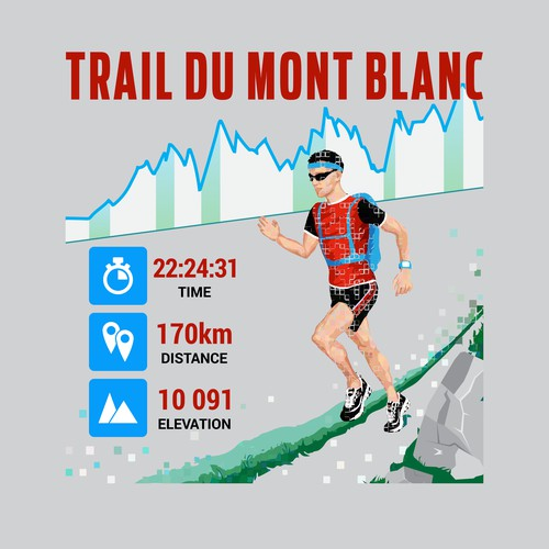 Trail du Mont Blanc