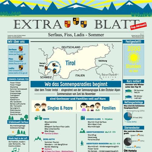 Infographic - Serfaus, Fiss, Ladis