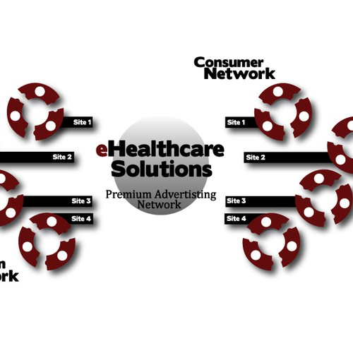 New graphic for digital advertising network, eHealthcare Solutions
