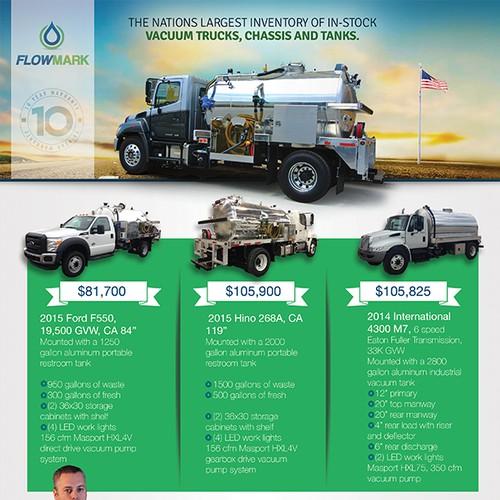 FlowMark In Stock ad