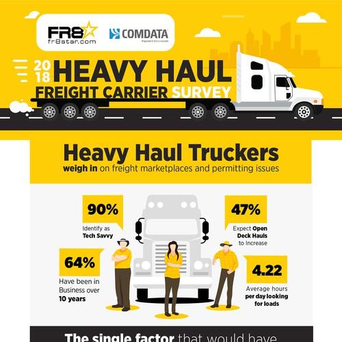 Heavy Haul Infographic