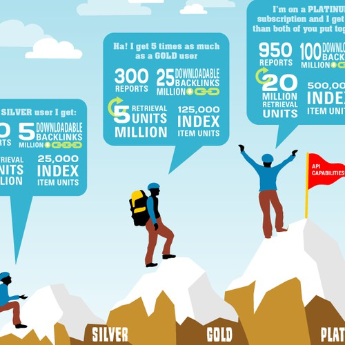 Create a infographic capturing a mountain side illustration