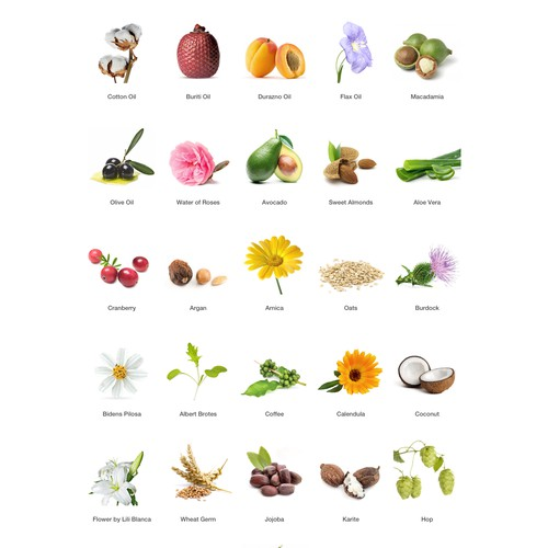 Ingredients page for Omnitural - 100% natural cosmetics