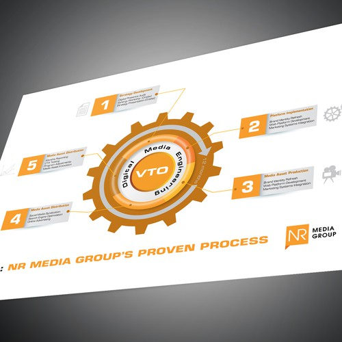 Process Graphic Needed for Media Engineering Agency