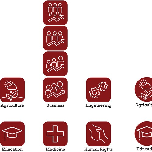 International Humanitarian Nonprofit - Design Solution Icons