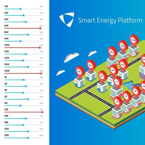 Smart Energy Platform