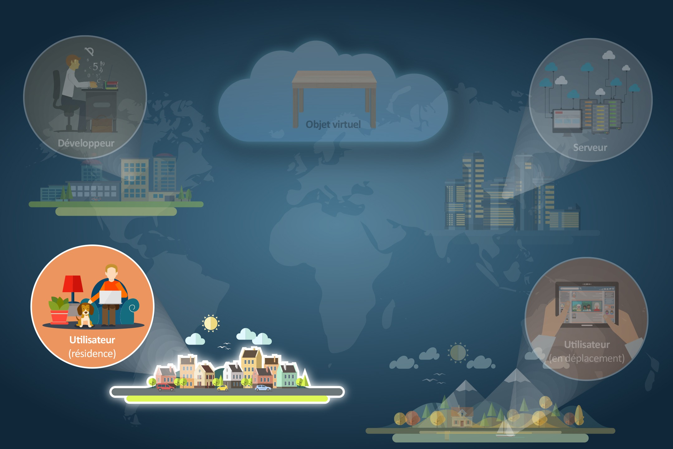 Illustrations for PowerPoint presentation