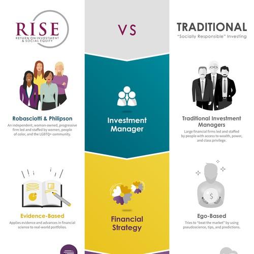 Infographic explaining RISE concept