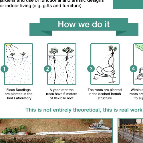 E-mail template for tree nurseries