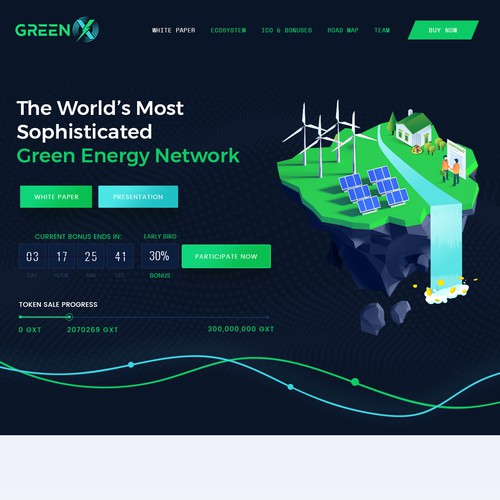 Green Energy Capital Marketplace and Block Chain