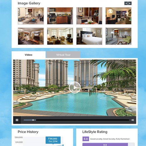 Property Feature Page for Housing.com