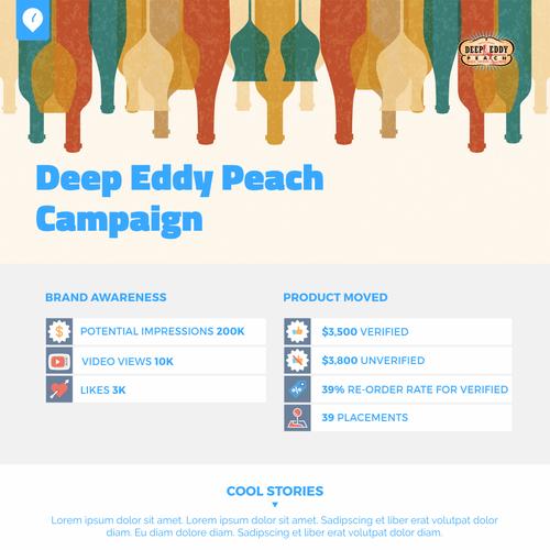 infographic Eddy Peach Campaign