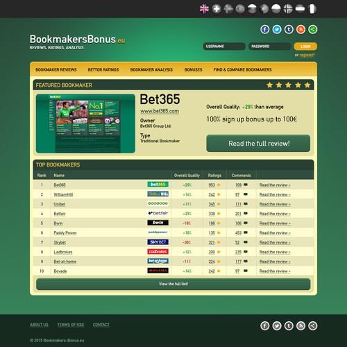 Design for Bookmaker Website