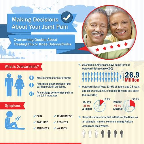 Infographic Design - Medical, Non-Profit