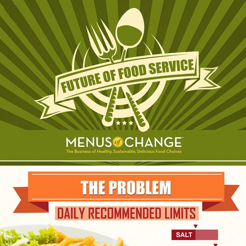 Future of Food Service Infographic
