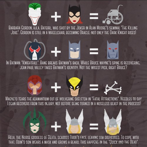 The Perfect Comics/Pop Culture Infographic