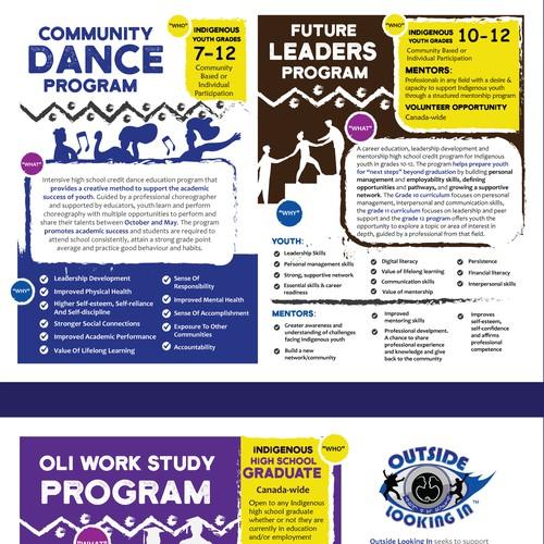 Infographic flyer Design.