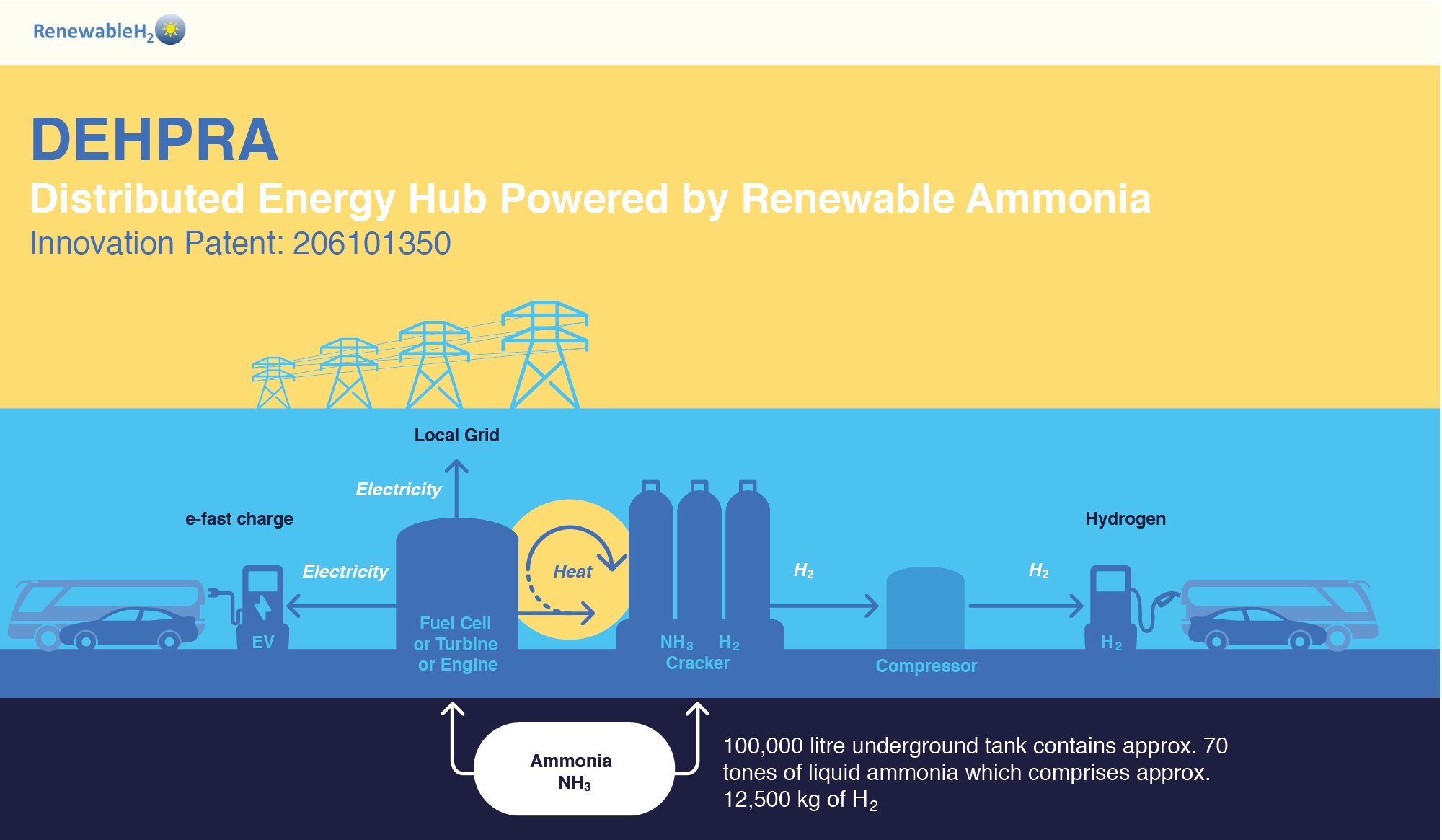 Want to help ship Australian solar and wind energy to provide clean energy to Asia?