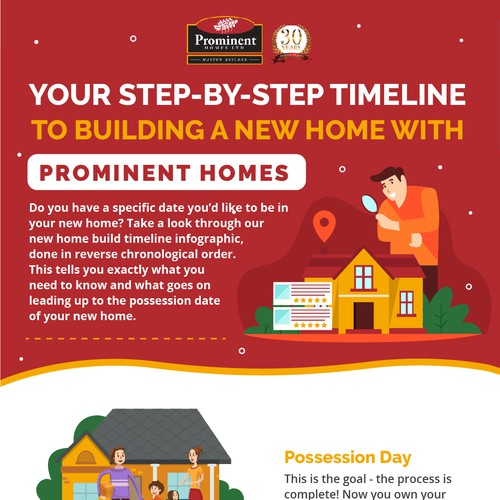 Infographic to Building a New Home
