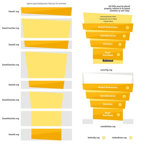 Customized Sales Funnel Graphic