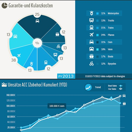 Fascinate us with new, basic metro- and flat-style Designs for 8 Datacharts