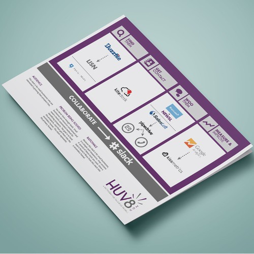 HUV8 Flowchart Design