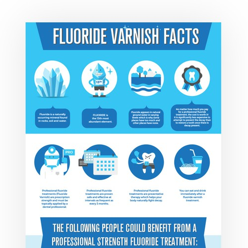 Fluoride Varnish Facts Infographic
