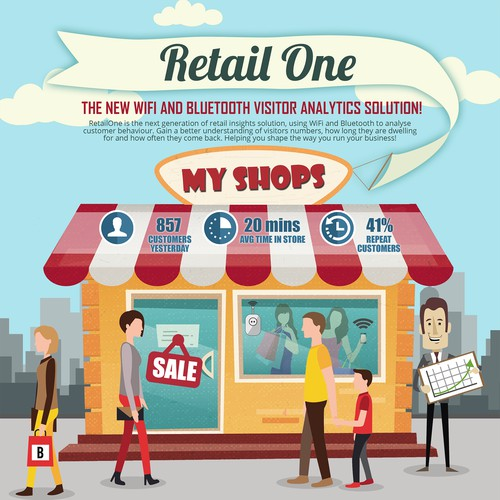 Retail One Infographic