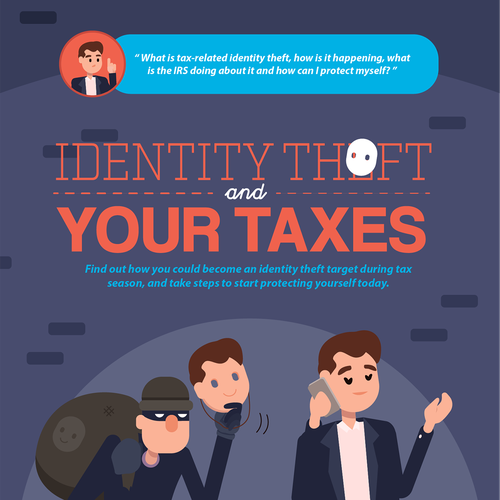 Create a compelling infographic about identity theft
