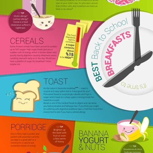 Illustration & Infographic