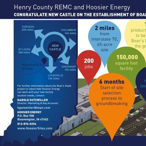 New Boar's Head Plant Post Card for Hoosier Energy