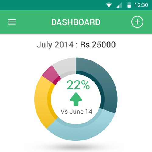 Create attractive chart screens for a bill managment app. All bills. One place