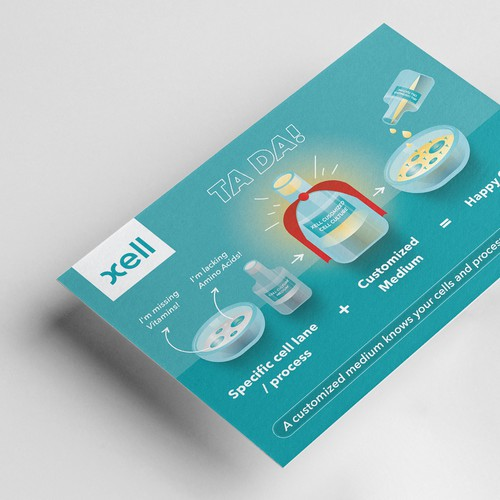 Customized cell medium Ad.