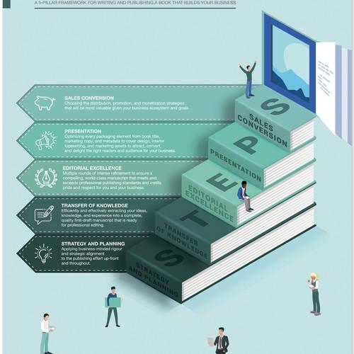Infographic Editorial design