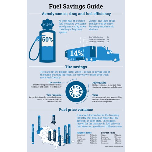 Fuel Savings Guide Infographic