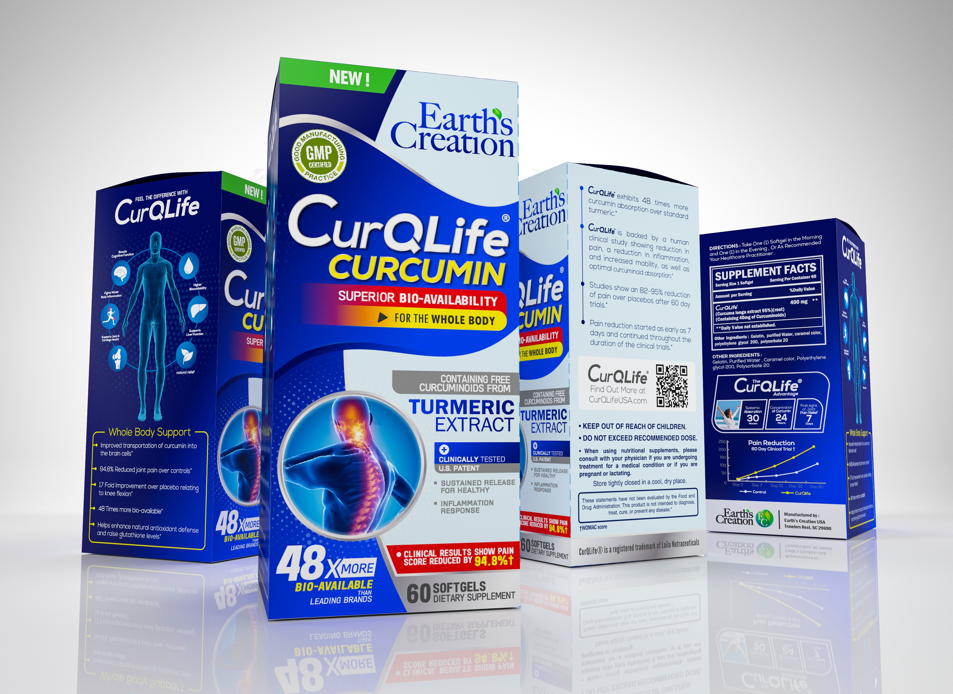 Box Packaging Designs