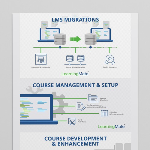 Learning Mate services infographic