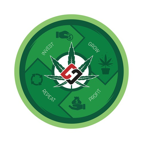 Business Plan Illustration for Cannabis (CBD) Company