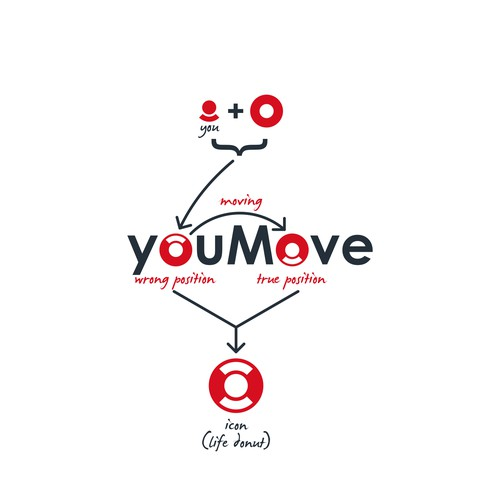 wordmark logo for youMove