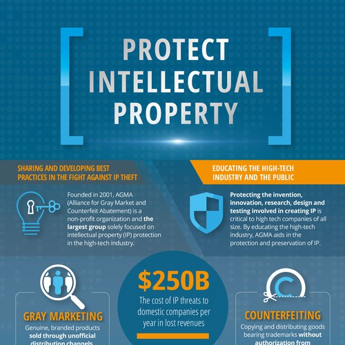 Intellectual property infographic