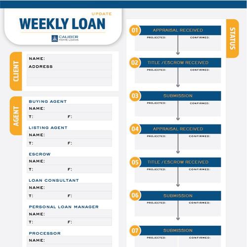 Loan Tracker Status Sheet