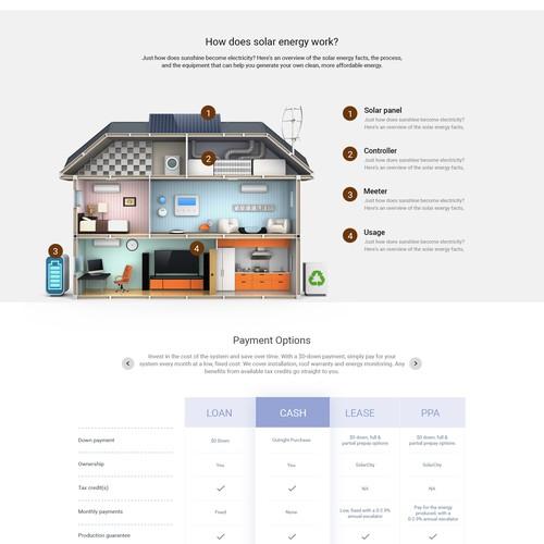 Real estate website.