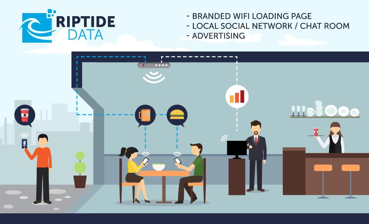 Infographic for Riptide Data